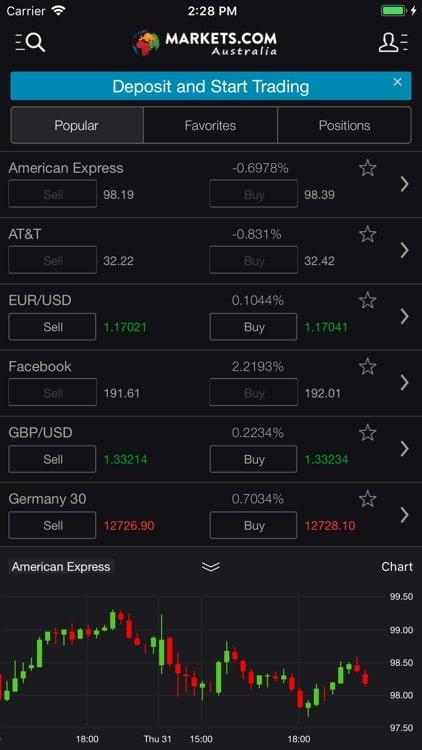 markets mobile app review